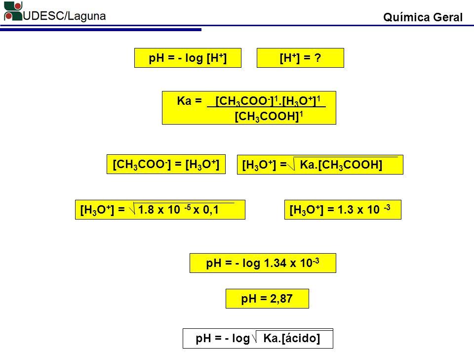 Química Geral pH = - log [H+] [H+] = Ka = [CH3COO-]1.[H3O+]1. [CH3COOH]1. [CH3COO-] = [H3O+]